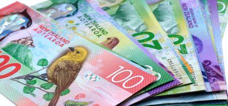 NZD/USD: a short-term spike
